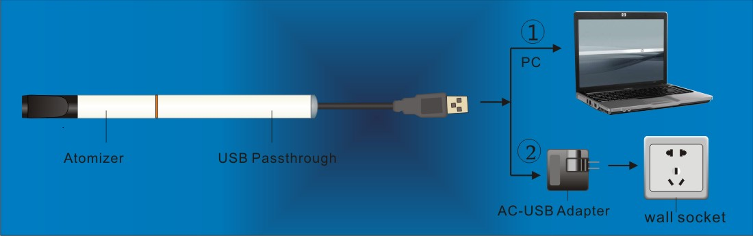 901 USB passthrough