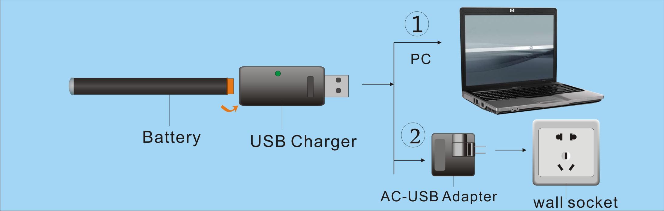 How to use 112/801 USB charger