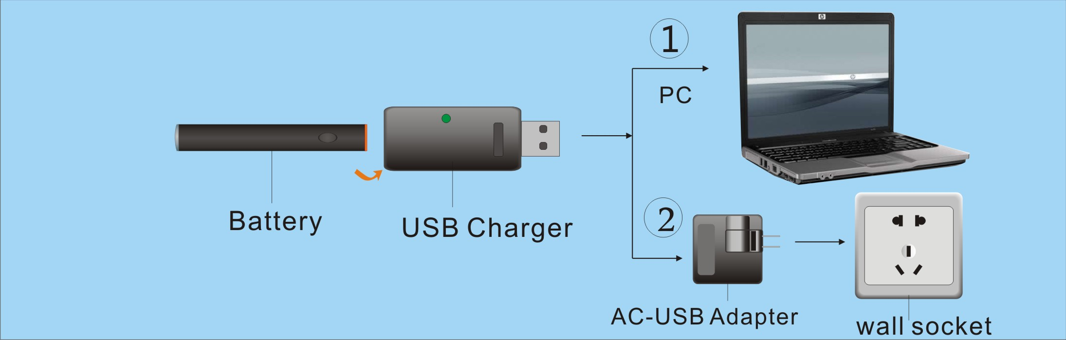How to use 510 USB charger