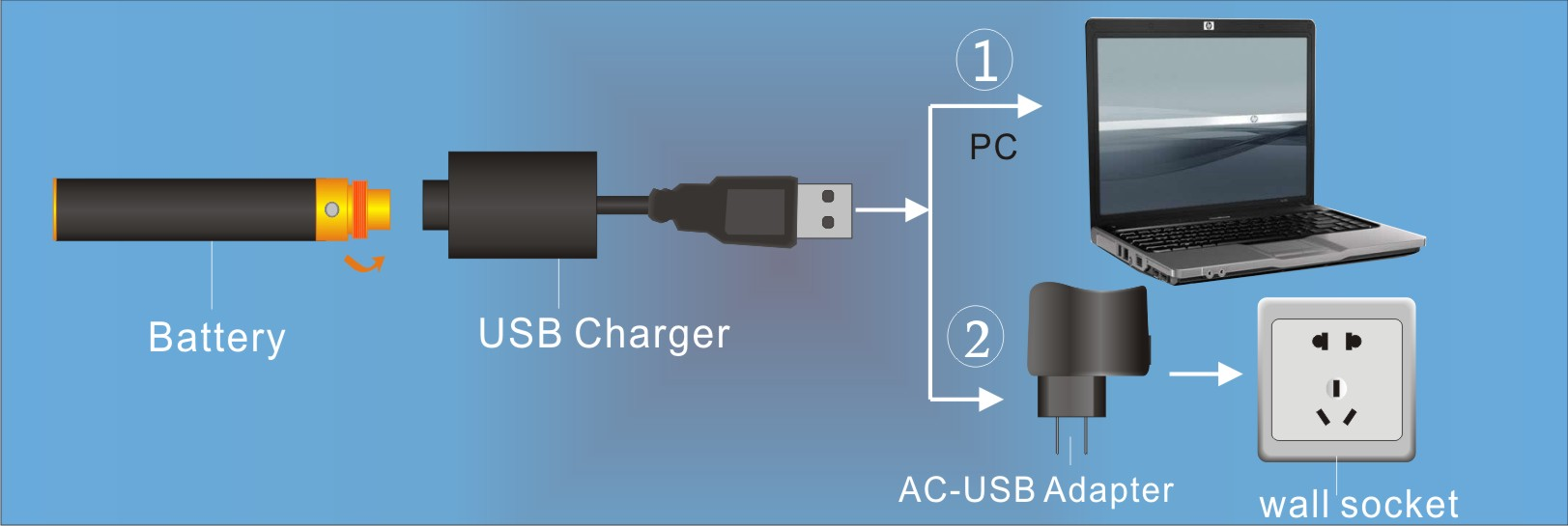 Charge the eGo-C battery