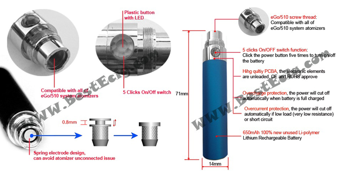 eGo e-cigarette battery function