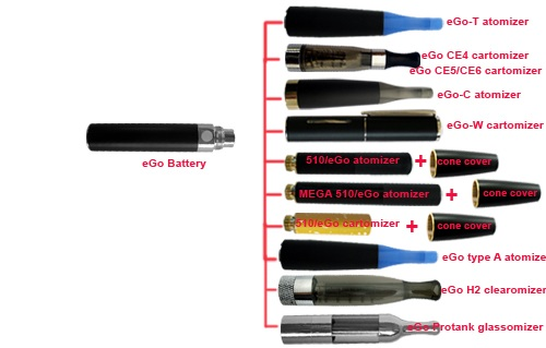 eGo e-cigarette battery