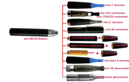 MEGA eGo e-cigarette battery