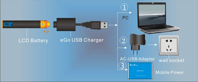 how to charge eGo LCD battery