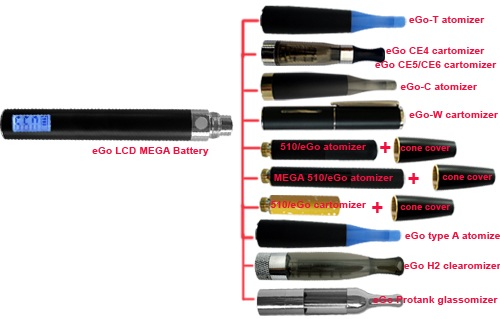 what atomizers can used in LCD MEGA eGo battery