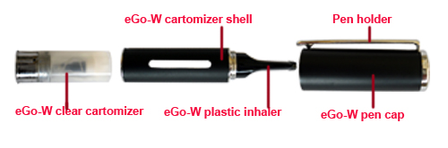 eGo-W cartomizer replacement parts