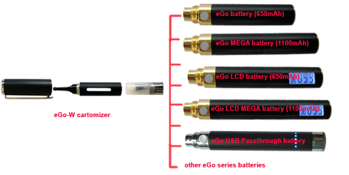 battery for eGo-w cartomizer