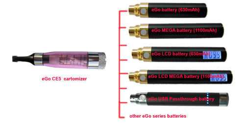 eGo CE5 clearomizers use most eGo battery types