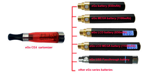 what batteries can be used in the eGo CE4 cartomizer