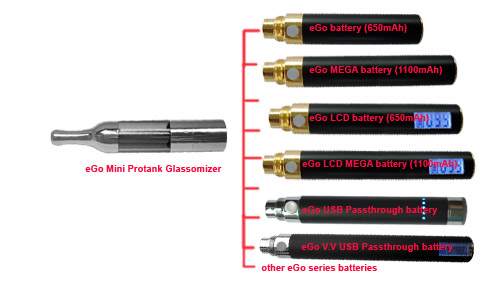 what batteries for eGo mini protank cartomizer