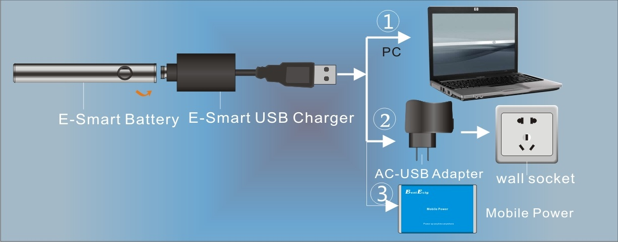 how to charge the e-smart battery