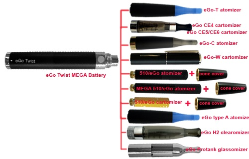 What atomizers/clearomizers can used in eGo Twist VV 1100mAh Battery