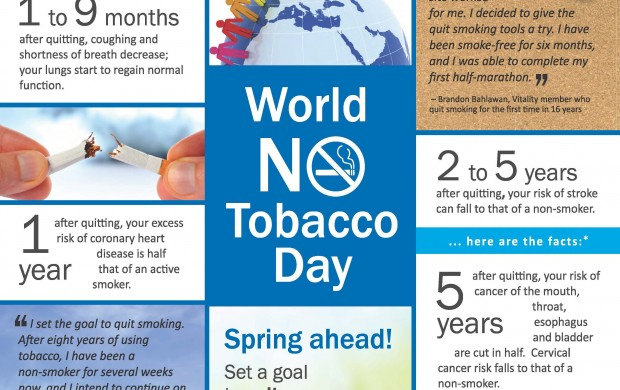 World-No-Tobacco-Day goals