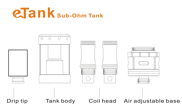 eTank sub ohm tank clearomizer kit