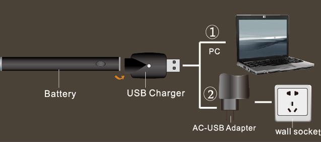 how to charge e-cig battery